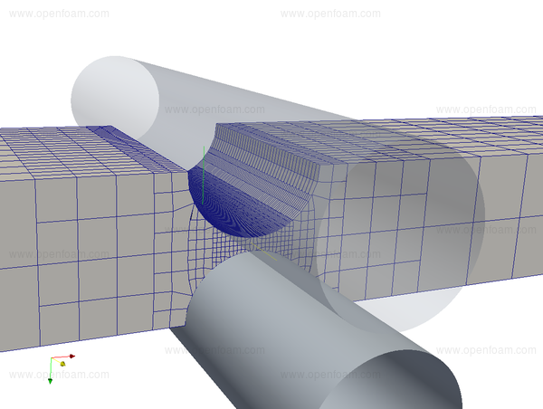 OpenFOAM: User Guide: Castellation and refinement