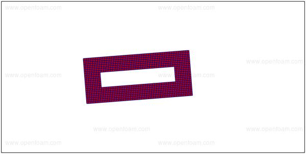 OpenFOAM: User Guide: Overset