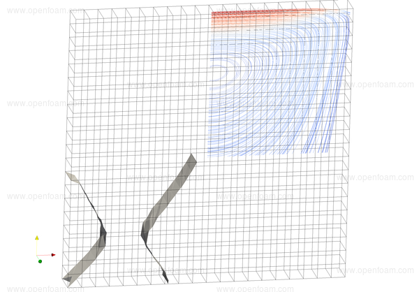 OpenFOAM® v3 0+: New Post-processing Functionality
